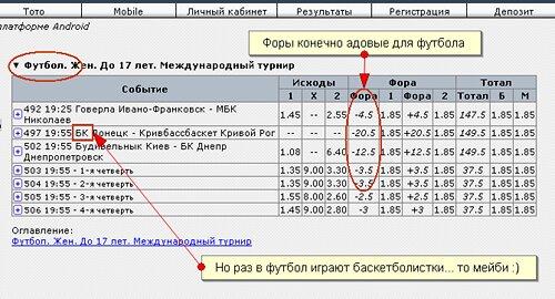 букмекерский сайт киберспорт